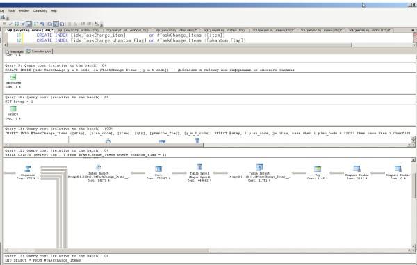 План выполнения запроса SQL - более 100%
